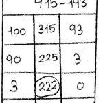 Algoritmos Abiertos Basados en Números: El método ABN