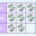 Problemas de multiplicación con ejemplos y ejercicios