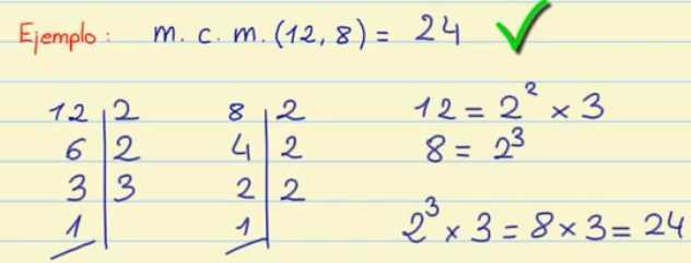 Cómo resolver una suma de fracciones. Mínimo común múltiplo.