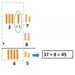 Repaso de sumas en vertical con varios ejemplos
