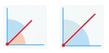 En la imagen se muestran tres ejemplos de ángulos consecutivos y complementarios.