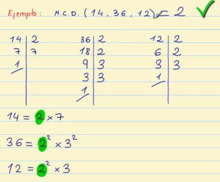 Calcular el máximo común divisor de 14, 36 y 12
