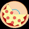Ángulo obtuso en un pizza