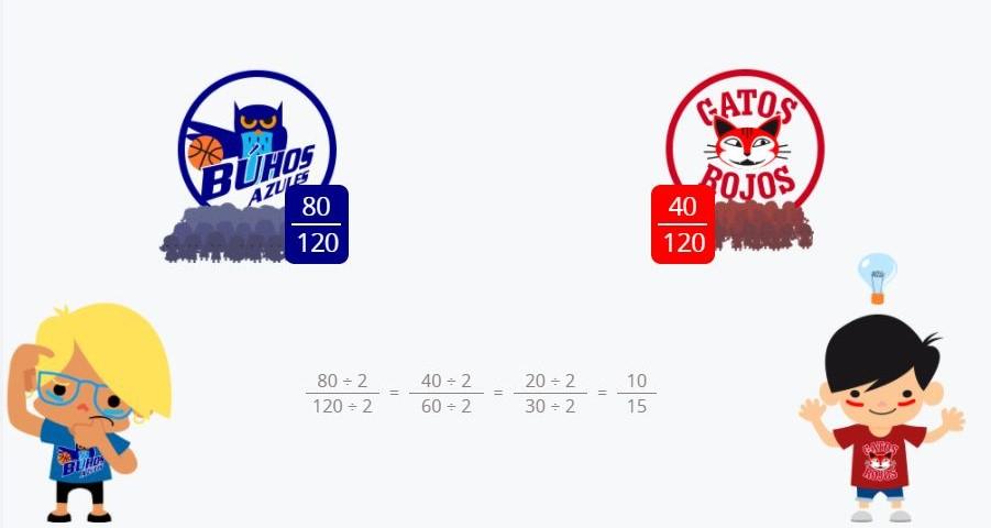 Método 1 para simplificar fracciones