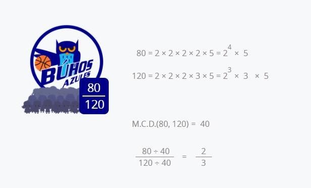 MCD para simplificar fracciones