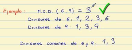 Calcular el mcd de 6 y 9 sacando los divisores de cada número