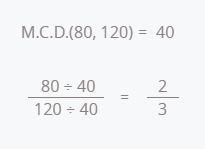 Simplificar fracciones utilizando el MCD
