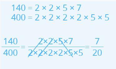 Truco para simplificar fracciones