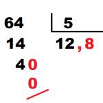 Cómo resolver un ejercicio de división de decimales