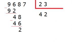 División de 2 cifras
