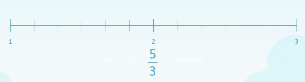 fracciones equivalentes en la recta numérica