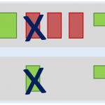 Cómo restar polinomios con la ayuda de <i>algebra tiles</i>