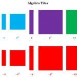 Representación de polinomios con «Algebra Tiles»
