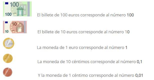 Multiplicación de números decimales