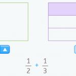 Por qué para sumar y restar fracciones deben tener el mismo denominador