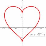 Matemáticas a fuego lento