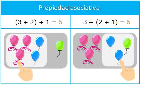 asociativa_es