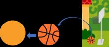 Figura geométrica círculo