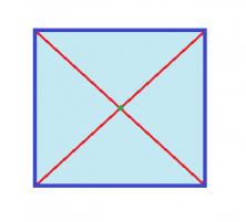 cuadrado diagonales