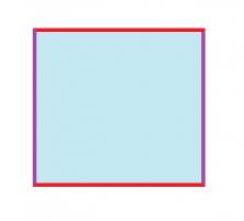 cuadrado lados paralelos