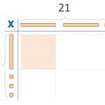 Entender las divisiones con la ayuda de la visualización geométrica