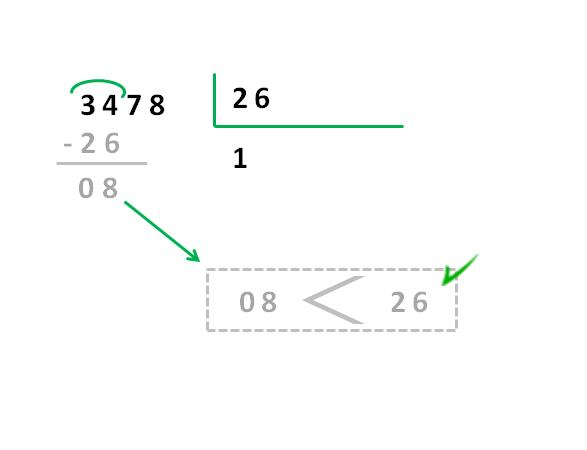 divisiones de dos cifras 5