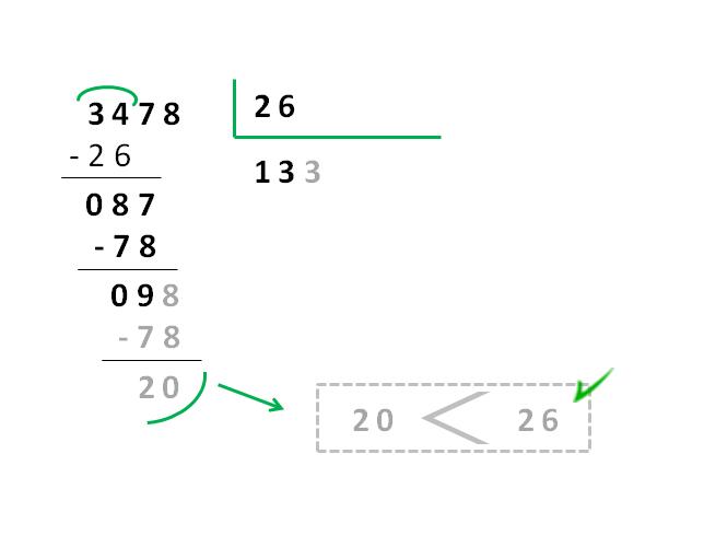 divisiones de dos cifras 7