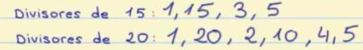 Máximo común divisor. Divisores de 15 y de 20