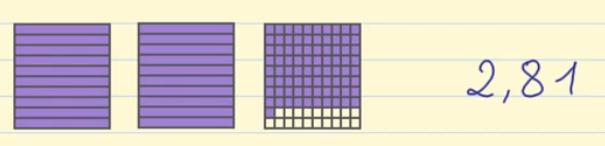 más ejemplos de números decimales