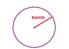 el círculo - radio