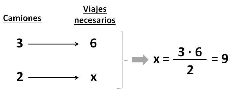 Regla De 3 Simple Directa E Inversa Ejercicios Smartick