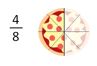 fracciones equivalentes 4