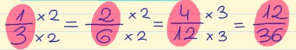 Fracciones equivalentes amplificacion