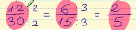 Fracciones equivalentes simplificación