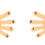 Trucos tablas de multiplicar