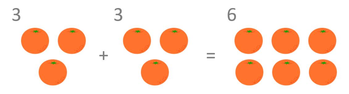 Qué significa doble y mitad? - Smartick
