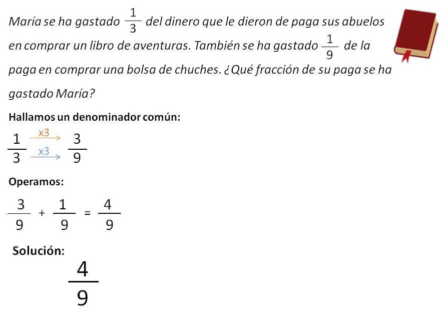Problemas Con Fracciones Explicacion Solucion Smartick