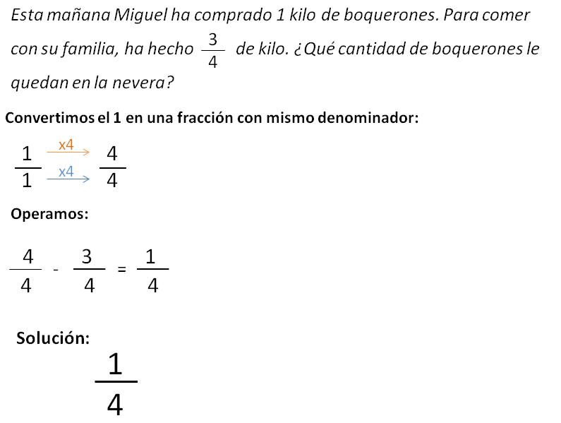 Problemas Con Fracciones Explicación Solución Smartick