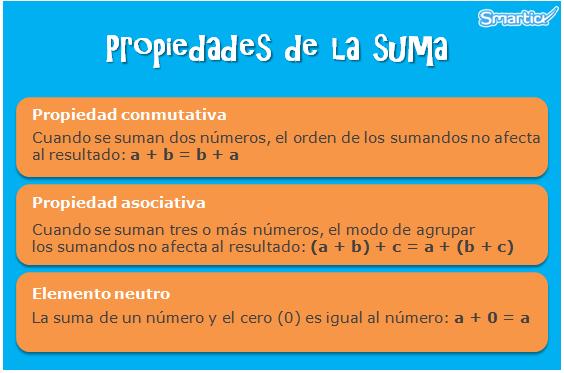 Propiedades de la suma II