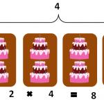 Cómo aplicar la propiedad conmutativa en un problema