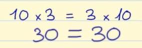 Propiedad conmutativa
