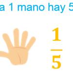 """Dudas con las fracciones: """"Si el todo tiene 8 partes, ¿cómo puedo tomar 11?"""""""