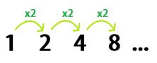 secuancias de números 4