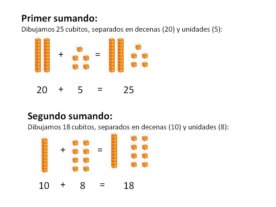suma con llevada imag1