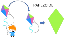 Figura geométrica trapezoide